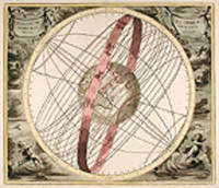 [The Spiral Path of the Sun around the Earth] Solis Circa Orbem Terrarum Spiralis Revolutio
