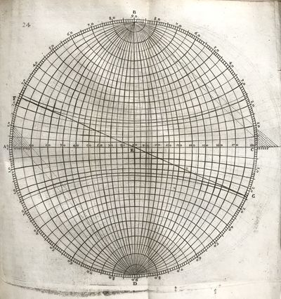Geographia Generalis,