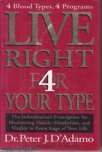 image of Live Right for Your Type