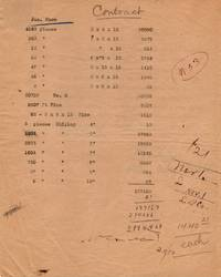 Melvil Dewey - Handwritten notations on 1908 document, Lake Placid Co