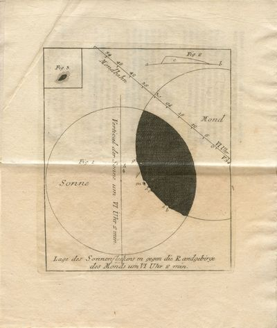 Beobachtung der am 24 Junius 1797...