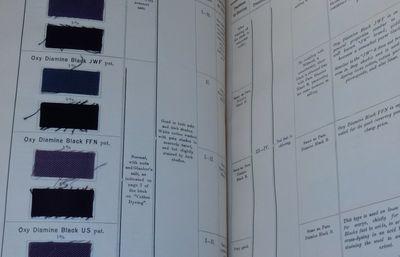 Frankfort o. M.: Leopold Cassella & Co, 1904. First Edition. Cloth. Near Fine. First Edition. VII, 1...