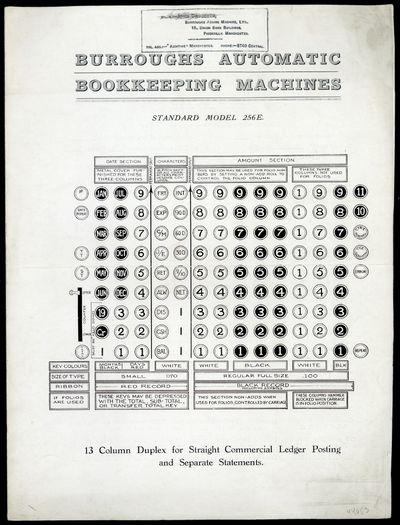 1918. Burroughs Adding Machine Ltd. Burroughs automatic bookkeeping machines. N.p., . Unbound brochu...