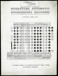 Burroughs automatic bookkeeping machines