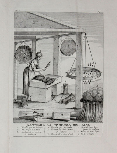 Vincenza: Domenico Bardella, 1792. Rare first edition of this handsomely illustrated treatise on the...