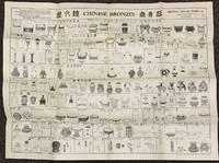 Chinese bronzes [folded wall chart]