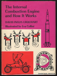 The Internal Combustion Engine and How It Works.