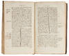 View Image 3 of 4 for A Treatise on the Law of Elections, In All Its Branches, 1st edition Inventory #71507