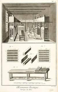 Agriculture, Œconomie Rustique, Fabrique du Tabac (Manufacture of Tobacco)
