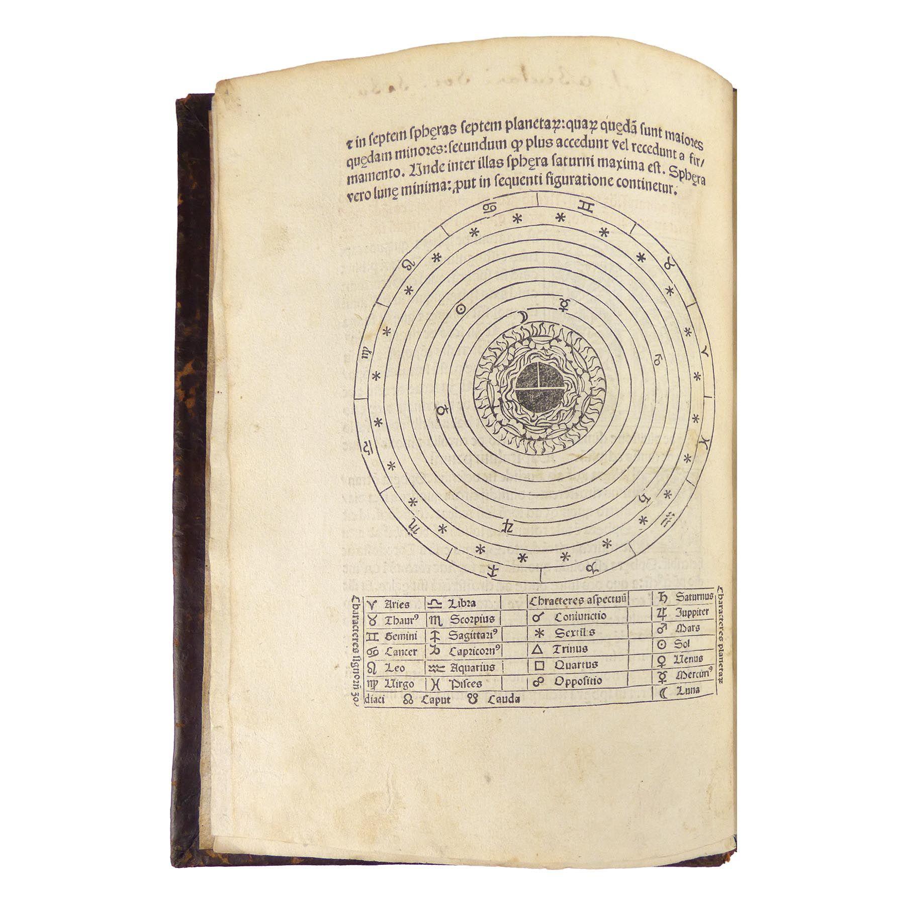 Sphaera Mundi compendium feliceter inchoat. (photo 2)
