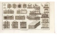Abhandlung von der Anlage und dem Bau einer neu eingerichteten, am Brand spahrenden, bei den...