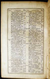 View Image 9 of 11 for St. Ann's Church, (Brooklyn, New York,) from the Year 1784 to the Year 1845, with a Memorial of the ... Inventory #27178