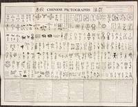 Chinese pictographs [folded wall chart]