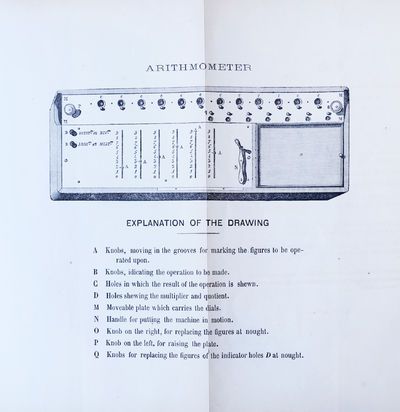 Instructions for the use of the...