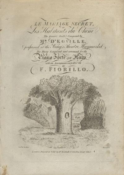 London: Rt. Birchall, 1808. Folio. Disbound. 1f. (pictorial title), (blank), 2-60 pp. Engraved. Slig...