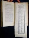 View Image 6 of 10 for Memoires Sur Les Grandes Gelees et Leurs Effets; Ou L'on Essaie De Determiner Ce Qu'il Faut Croire D... Inventory #27105