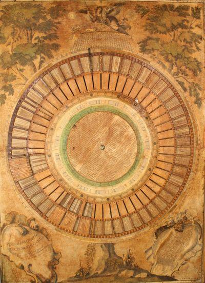 Calendarium Perpetuum Ecclesiastico...