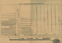 Ten printed documents, dated variously between 1892 and 93, so-called