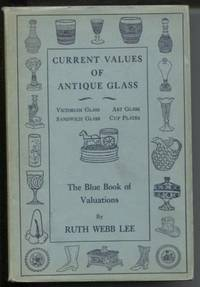 Current Values of Antique Glass