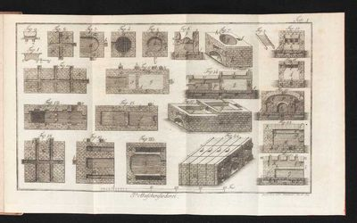 Four folding engraved plates & one folding printed table. 2 p.l., -55 pp. 8vo, cont. speckled dark g...