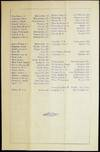 View Image 7 of 7 for 1874 - 1887 Collection of Addresses and Chapter Membership Lists of the Ancient Chapter, No. 1, R.A.... Inventory #27094