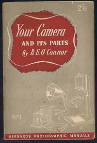 image of Your Camera and Its Parts