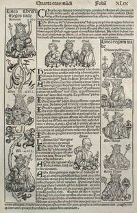 Liber chronicarum- Nuremberg Chronicle, an individual page from the Chronicle featuring lineage of Christ, lineage of Italian Kings, Hebrew Prophets and Israelite Kings, Plate No. XLIX
