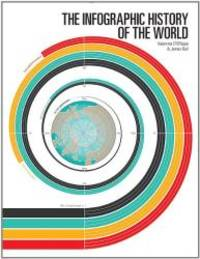 The Infographic History of the World by Valentina D'Efilippo - Hardcover - 2013-04-02 - from Books Express and Biblio.com