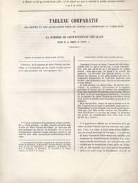 Tableau comparatif des motifs et allégations pour et contre la formation et...
