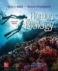 Human Biology by  Sylvia Mader - Paperback - 2017-01-27 - from Books Express (SKU: 1259689794n)