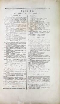 Paumier. Contenant neuf planches. [And:] Paulmerie. [Extracted from: Encyclopedie, ou Dictionnaire Raisonné des Sciences, des Arts et des Métiers. Recueil de Planches, sur les Sciences, les Arts Libéraux, et les Arts]