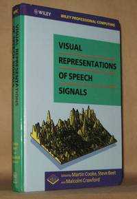 Visual Representations of Speech Signals