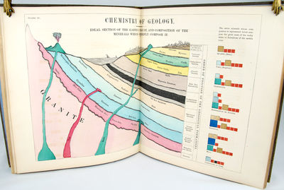 (Color Printing). Chemical Atlas; or,...