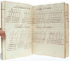 View Image 5 of 6 for Practical mathematics manuscript of a young American woman Inventory #4058