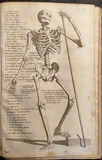 Die durch Theorie erfundene Patractic, oder Gründlich-verfasste Reguln derer man sich als einer Anleitung zu berühmter Kunstlere Zeichen-Werken bestens bedienen kan.  [BOUND WITH] Grüüdliche Anleitung, welcher man sich im Nachzeichnen schöner Landschafften oder Prospecten bedienen kan..... [AND BOUND WITH] L'anatomia dei pittori del Signor Carlo Cesio, das ist: deutiche Anweisung und gründliche Vorstelling von der Anatomie der Mahler ... zu mehrern Aufnahm der Mahler-und-Zeichen-kunst in das Teutsche getreulich übersetzet mitgetheilet von Johann Daniel Preissler.