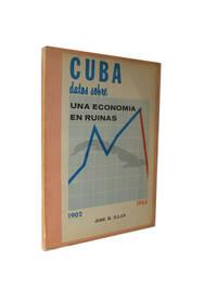 Cuba. Datos Sobre Una Economía en Ruinas/ 1902-1963.