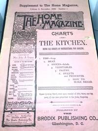 THE HOME MAGAZINE - (Supplement to The Home Magazine) Charts For The Kitchen - Volume 2, November, 1889. Number 1