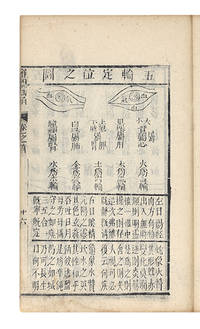 Fu shi yan ke shen shi yao han (alternative title: Yan ke da quan) [trans.: Dr. Fu's Study and Treatment of Eye Diseases (alternative title: Precious Book of Ophthalmology)]