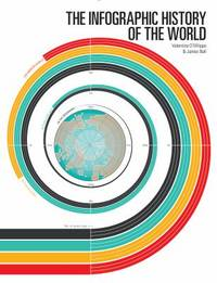 The Infographic History of the World by Valentina D'Efilippo; James Ball - Hardcover - 2013 - from ThriftBooks and Biblio.com