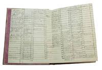 Manuscript Recipe Book