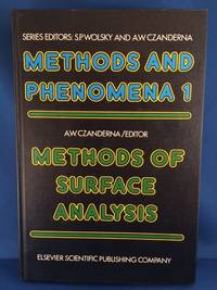 Methods of Surface Analysis