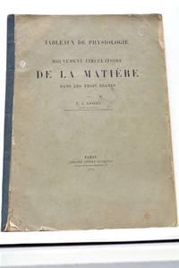 Tableaux de Physiologie. Mouvement Circulatoire de la Matière dans les Trois Règnes.