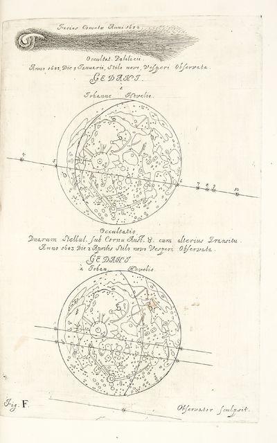 Johannis Hevelii Annus climactericus,...
