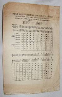 Table of Fingerings for the Recorder