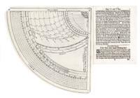 Instructio Instrumentalis Quadrantis Novi. Das ist: Beschreibung und Unterricht, eines neuen Quadranten, mit welchem man allerley Gebäu, Thürn, Höhe und Länge, ohn eigene Rechnung abzumessen, dessgleichen in den Graden der Gestirn-Höhe, die Minuten finden kan...Auffs neu auffgelegt