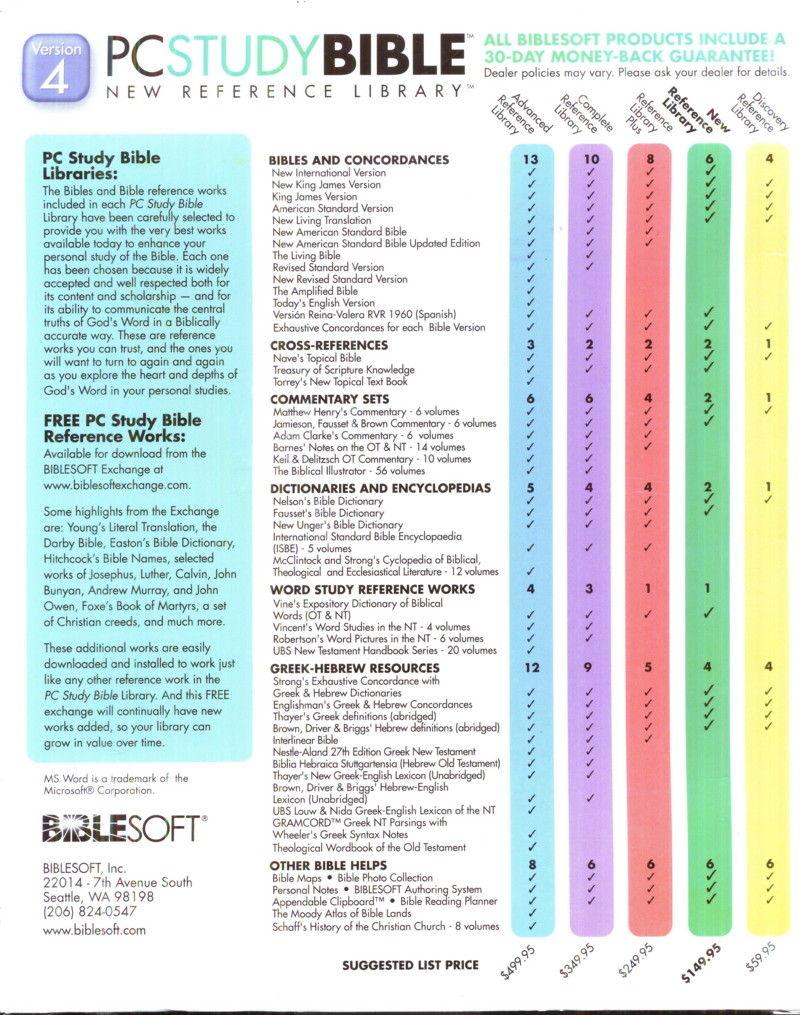 Biblesoft coupon code - Bed bath and beyond 50 printable