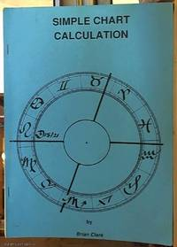 image of Simple Chart Calculation