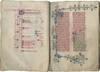 Illuminated Sarum Missal; illuminated manuscript on parchment in Latin
