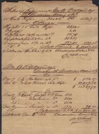 1863 Atlanta, Georgia Manuscript Rope Sale Account Document