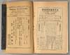 View Image 7 of 8 for MIZUE, No. 232, 6/1924 Inventory #87785